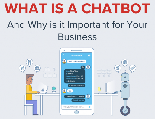 Why chatbots are important to business